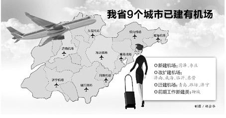 潍坊,济宁三地;51个启动前期工作的项目中聊城机场赫然在列.