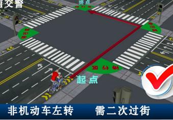 骑车过路口 应该这样走