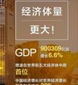 """2018年中国经济交出""""成绩单"""""""